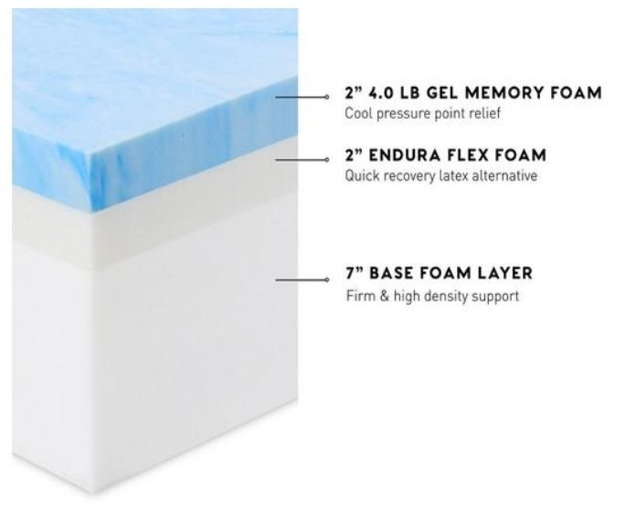 12 Park 11 Inch Deluxe Gel Memory Foam Mattress Construction