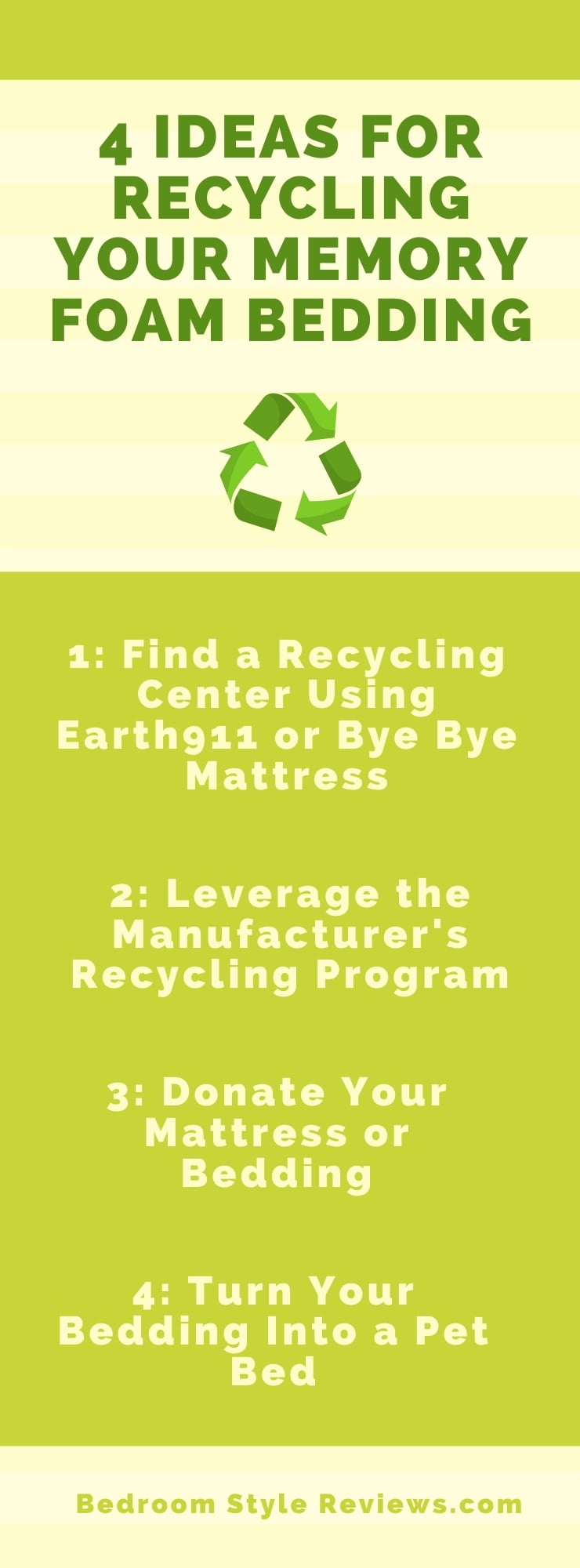 Custom Infographic Showing 4 Ways to Recycle or Reuse Memory Foam Bedding.
