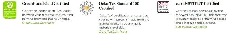 PlushBeds Natural Bliss Mattress Organic Certifications.