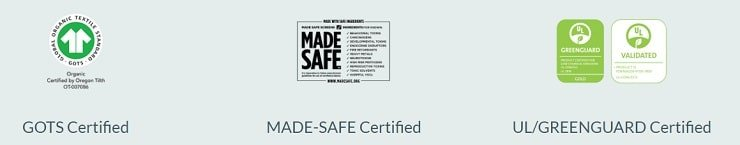 The GOTS MADE SAFE and GreenGuard Certifications for the Naturepedic EOS Mattress.