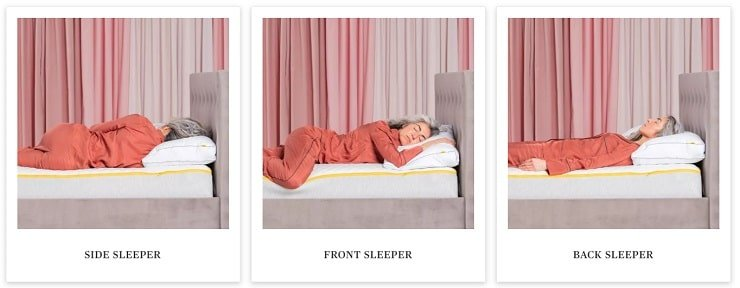 The Suitable Sleeping Positions for the Eve Premium Hybrid Mattress.