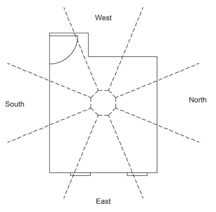 Feng Shui Floor Plan