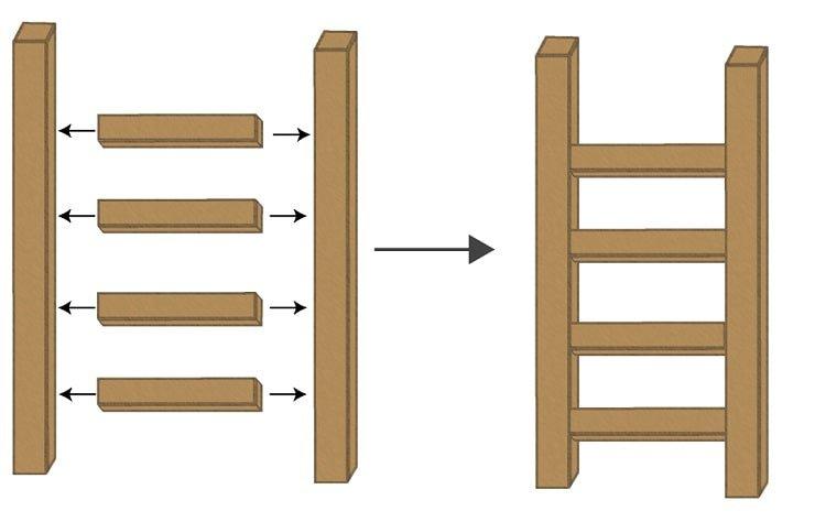 Loft Bed Ladder