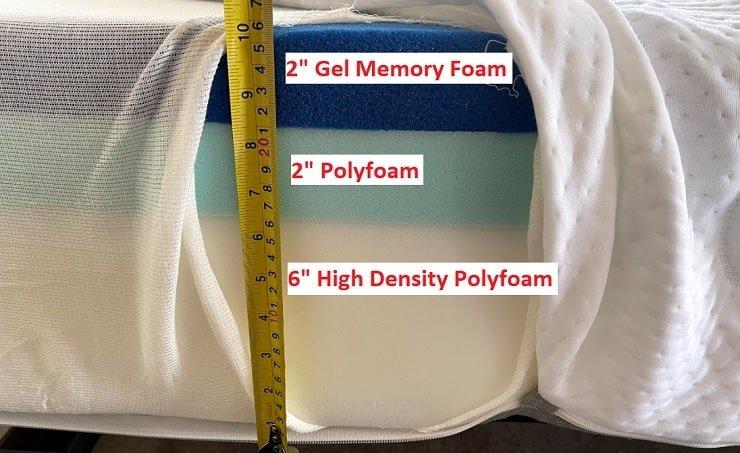 Puffy Original Mattress Material Layers
